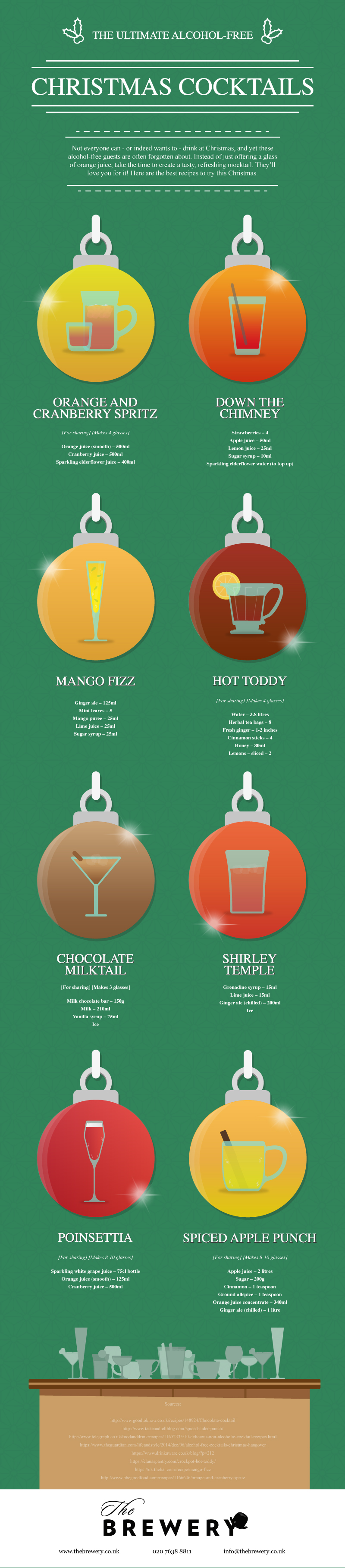 The Ultimate Alcohol-Free Christmas Cocktails